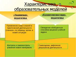 Применение новых знаний в практической деятельности (сначала –по образцу, за