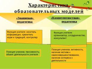 Функция учителя: носитель информации, хранитель норм и традиций, контролер Ф