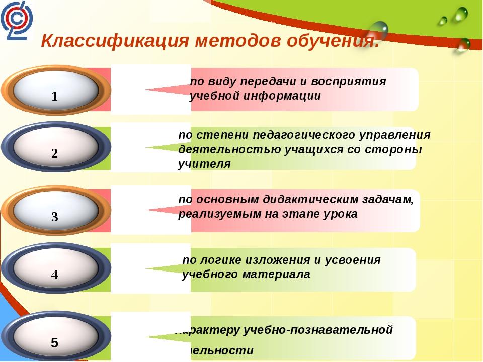 Классификация методов обучения. по виду передачи и восприятия учебной информ...