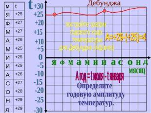 мt Я+25 Ф+27 М+27 А+26 М+25 И+25 И+29 А+26 С+27 О+28 Н+29 д+29
