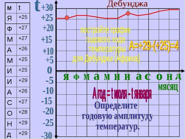 мt Я+25 Ф+27 М+27 А+26 М+25 И+25 И+29 А+26 С+27 О+28 Н+29 д+29...