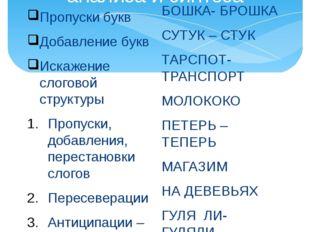 Дисграфия на почве нарушения языкового анализа и синтеза Пропуски букв Добавл