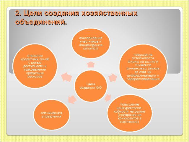 2. Цели создания хозяйственных объединений.