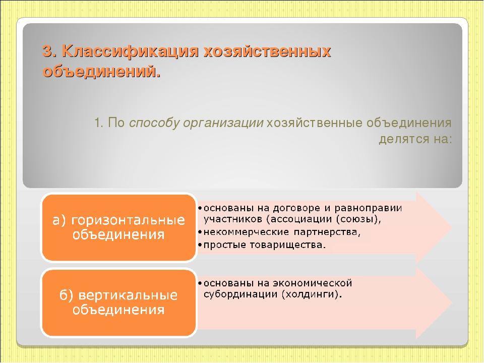 3. Классификация хозяйственных объединений. 1.Поспособу организациихозяйст...