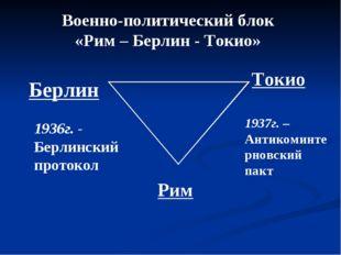 Военно-политический блок «Рим – Берлин - Токио» Рим Берлин Токио 1936г. - Бер