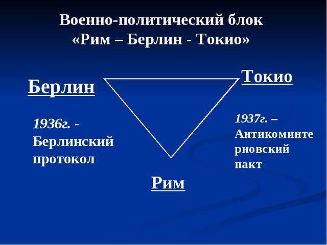 Военно-политический блок «Рим – Берлин - Токио» Рим Берлин Токио 1936г. - Бер...