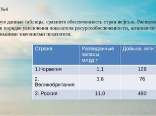 Вопрос №4 Используя данные таблицы, сравните обеспеченность стран нефтью. Ра