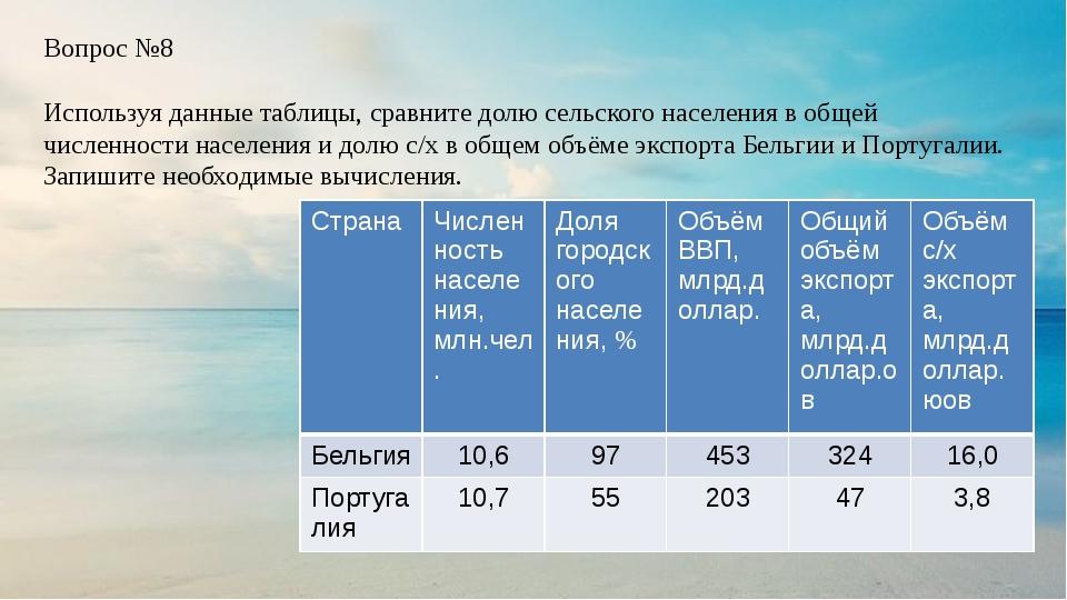 Вопрос №8 Используя данные таблицы, сравните долю сельского населения в обще...