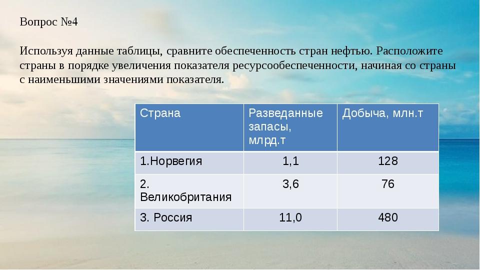 Вопрос №4 Используя данные таблицы, сравните обеспеченность стран нефтью. Ра...