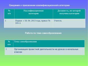 Сведения о присвоении квалификационной категории Работа по теме самообразован