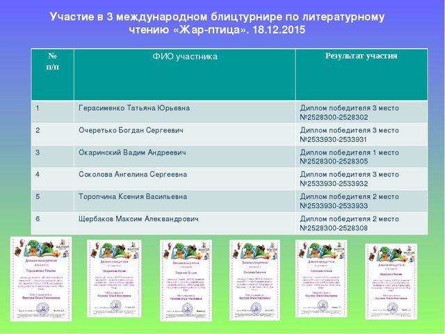 Участие в 3 международном блицтурнире по литературному чтению «Жар-птица». 18...