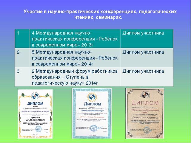 Участие в научно-практических конференциях, педагогических чтениях, семинара...