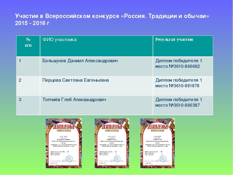 Участие в Всероссийском конкурсе «Россия. Традиции и обычаи» 2015 - 2016 г №...