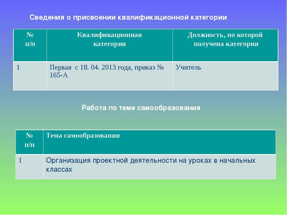 Сведения о присвоении квалификационной категории Работа по теме самообразован...