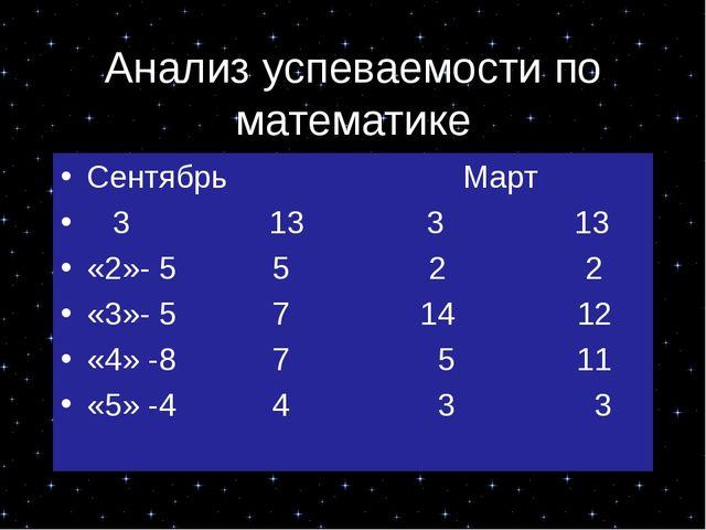 Анализ успеваемости по математике Сентябрь Март 3 13 3 13 «2»- 5 5 2 2 «3»- 5...
