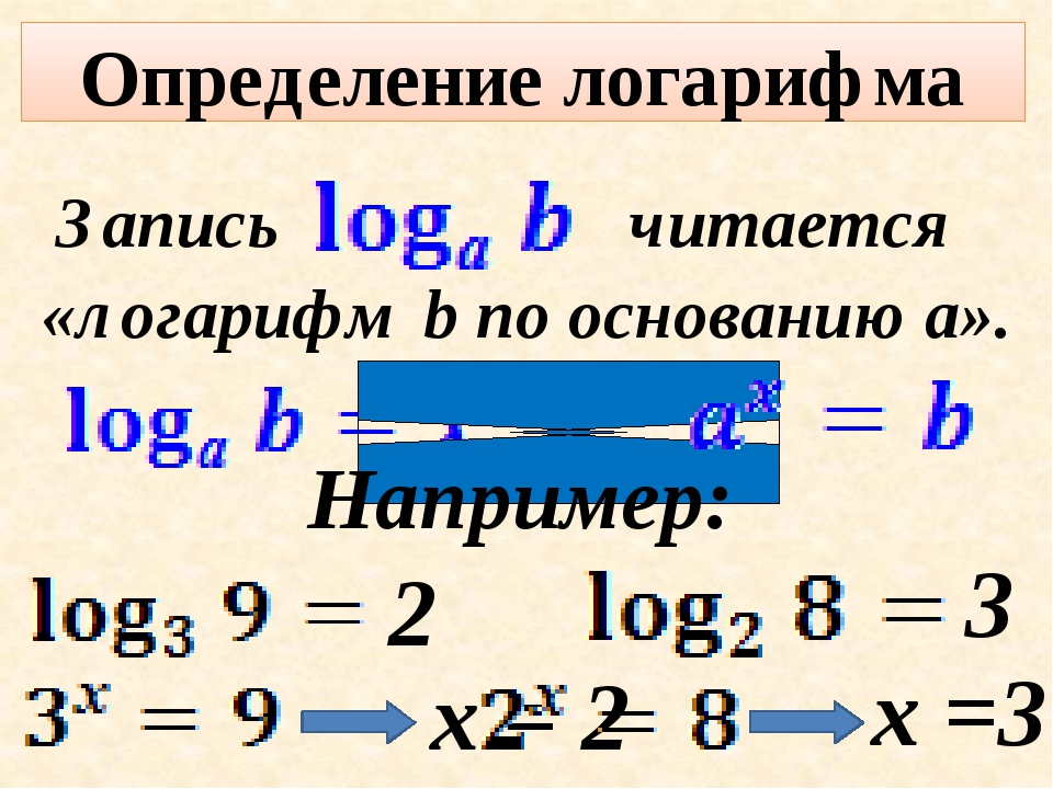 Запись читается Определение логарифма «логарифм b по основанию а». х = 2 Напр...