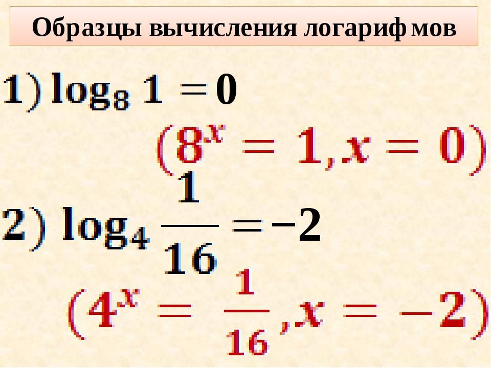 Образцы вычисления логарифмов 0 −2
