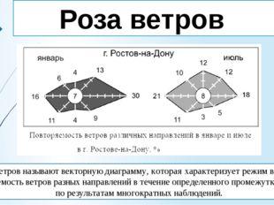 Роза ветров Розой ветров называют векторную диаграмму, которая характеризует