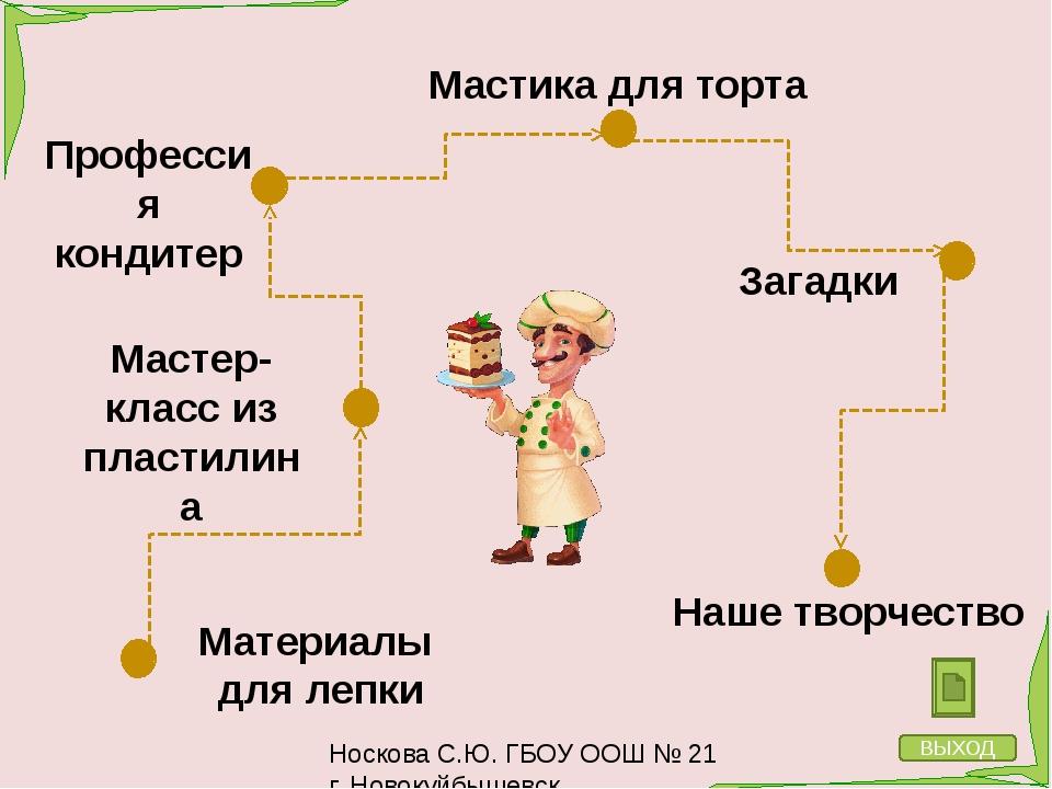 Мастика для торта Носкова С.Ю. ГБОУ ООШ № 21 г. Новокуйбышевск Украшение торт...