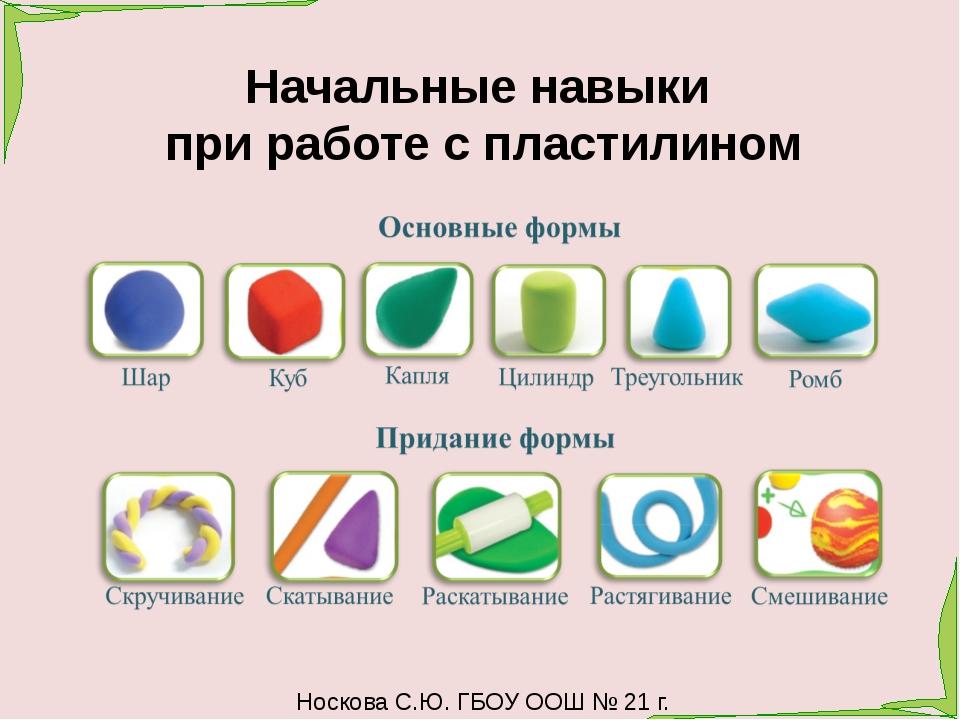 Носкова С.Ю. ГБОУ ООШ № 21 г. Новокуйбышевск Начальные навыки при работе с пл...