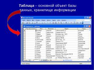 Таблица – основной объект базы данных, хранилище информации Основные элементы