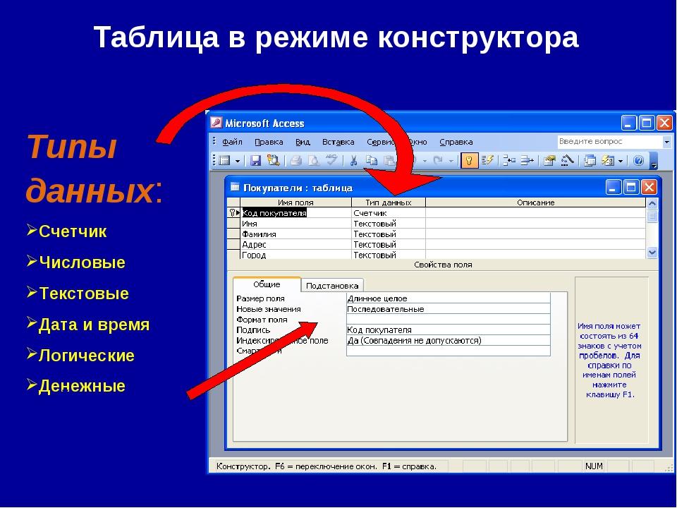 Таблица в режиме конструктора Типы данных: Счетчик Числовые Текстовые Дата и...