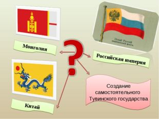 Создание самостоятельного Тувинского государства Монголия Китай Российская им