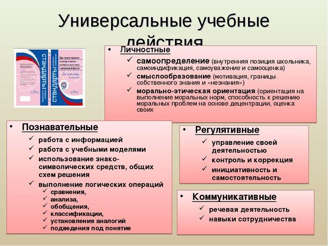 Универсальные учебные действия Личностные самоопределение (внутренняя позиция...