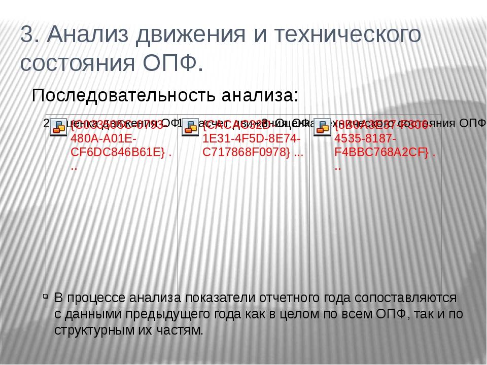 3. Анализ движения и технического состояния ОПФ. Последовательность анализа:...