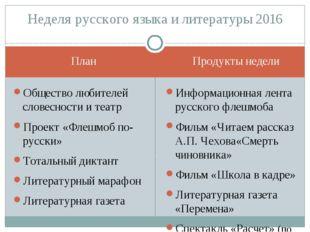 План Продукты недели Общество любителей словесности и театр Проект «Флешмоб п