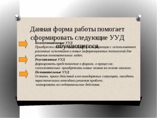 Данная форма работы помогает сформировать следующие УУД обучающегося Коммуник