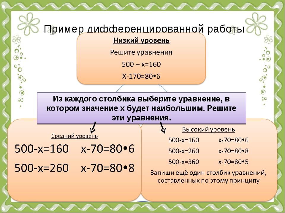 Пример дифференцированной работы Из каждого столбика выберите уравнение, в ко...