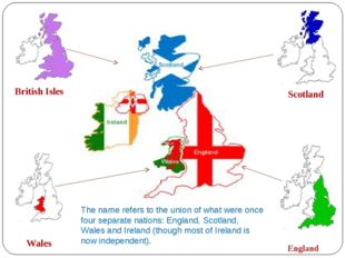 England Scotland Wales British Isles The name refers to the union of what wer