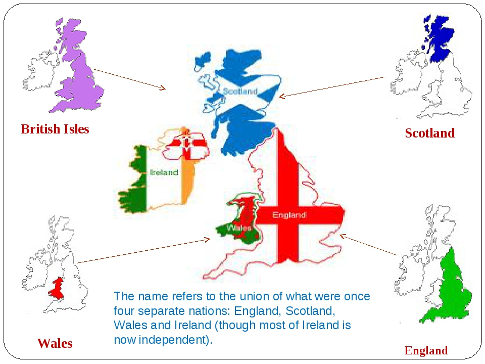 England Scotland Wales British Isles The name refers to the union of what wer...