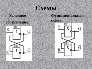 Схемы Условное обозначение: Функциональная схема: