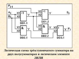 Логическая схема трёхступенчатого сумматора на двух полусумматорах и логическ