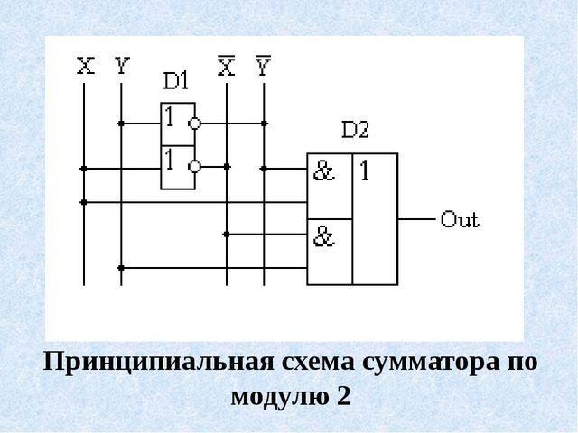 Принципиальная схема сумматора по модулю2