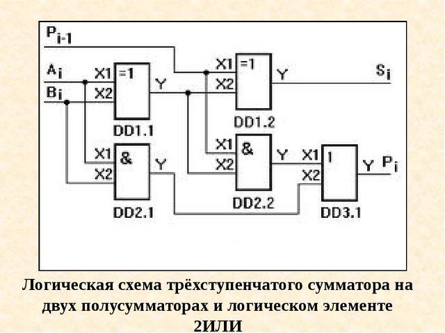 Логическая схема трёхступенчатого сумматора на двух полусумматорах и логическ...
