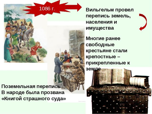 1086 г. Вильгельм провел перепись земель, населения и имущества Многие ранее...