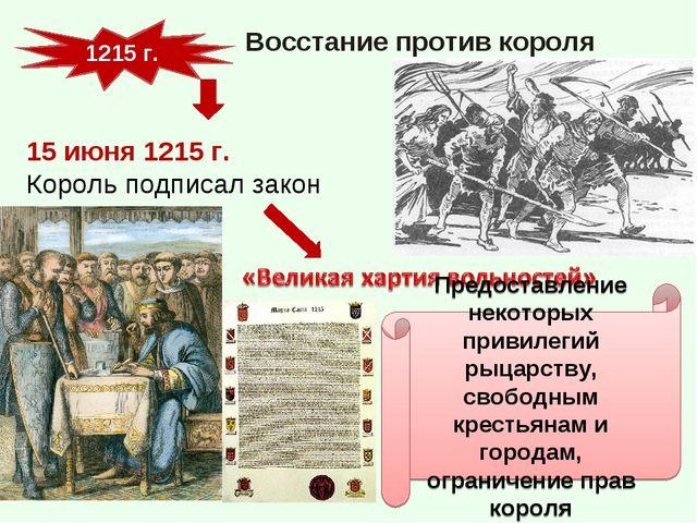 1215 г. Восстание против короля 15 июня 1215 г. Король подписал закон Предост...