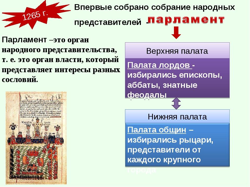 1265 г. Впервые собрано собрание народных представителей - Верхняя палата Пал...