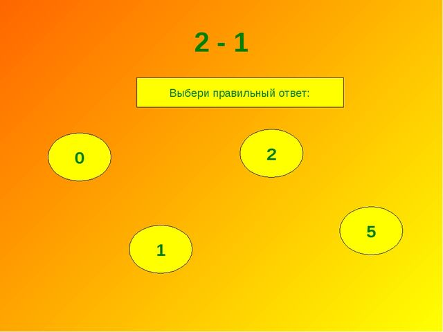 2 - 1 0 1 2 5 Выбери правильный ответ:
