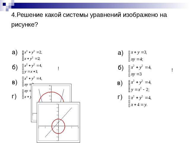 4.Решение какой системы уравнений изображено на рисунке? а) б) в) г) а) б) г)...