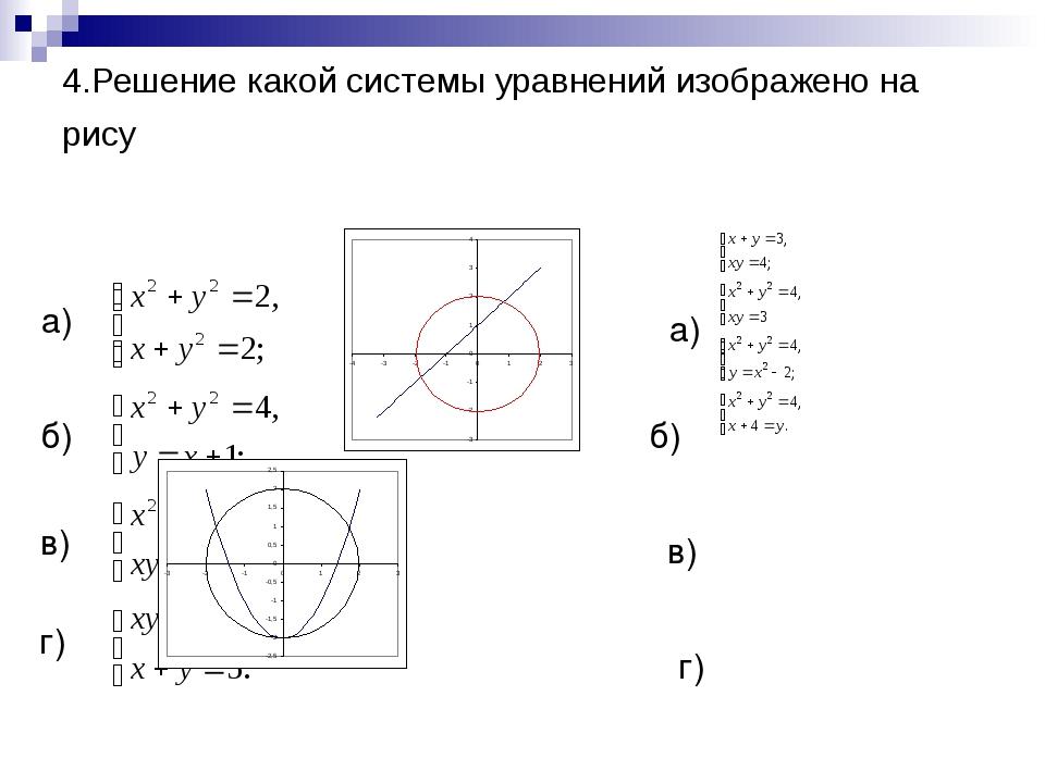 4.Решение какой системы уравнений изображено на рису а) б) в) г) а) б) г) в)