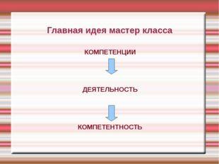 Главная идея мастер класса КОМПЕТЕНЦИИ ДЕЯТЕЛЬНОСТЬ КОМПЕТЕНТНОСТЬ