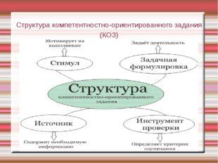 Структура компетентностно-ориентированного задания (КОЗ)