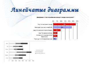 Линейчатые диаграммы