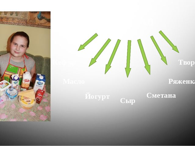 Молоко Кефир Масло Сыр Сметана Творог Йогурт Ряженка