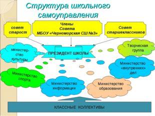 Структура школьного самоуправления совет старост Члены Совета МБОУ «Черноморс