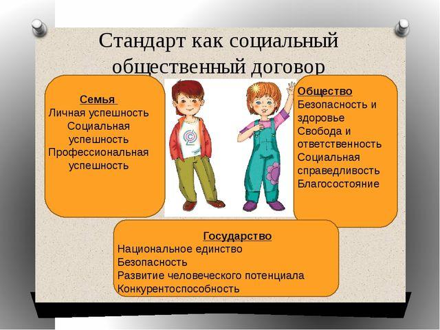 Стандарт как социальный общественный договор Семья Личная успешность Социальн...